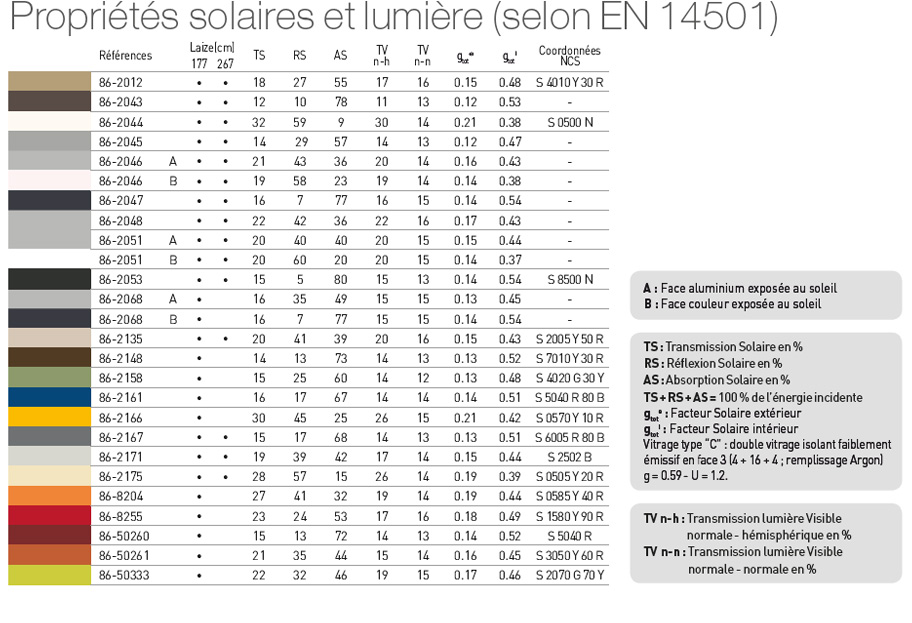 soltis8603